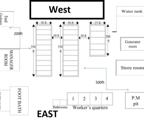 Poultry Farm Map
